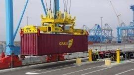 Órgãos reguladores da importação no Brasil